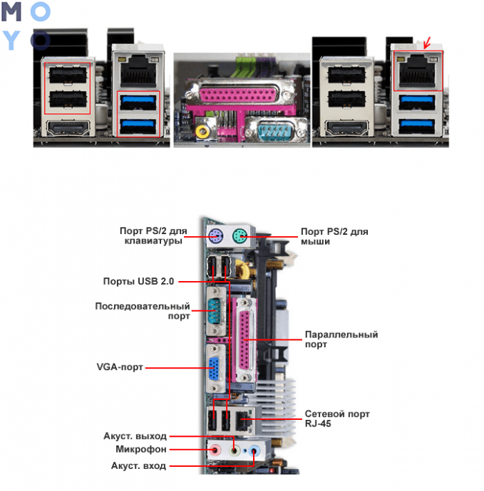USB, COM порт, Ethernet