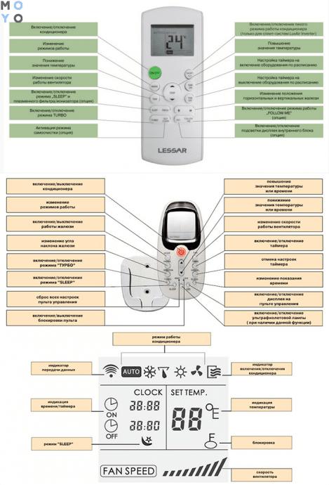 управление функциями канального кондиционера