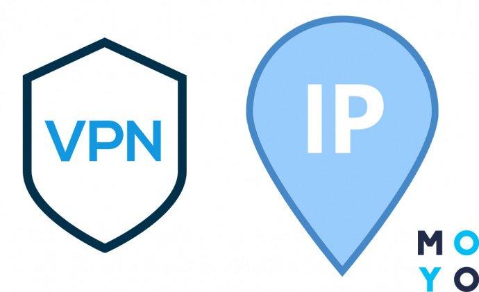 VPN для шифрования IP