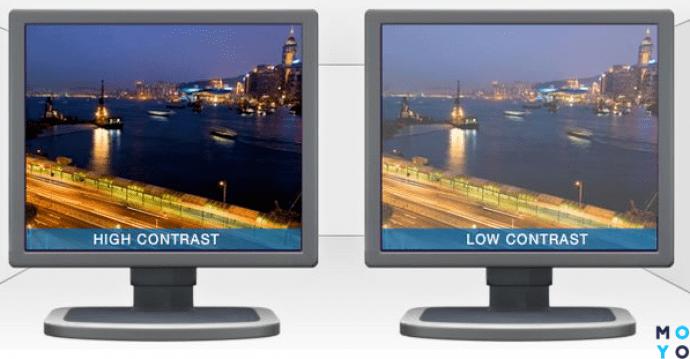 Контрастность изображения на мониторе