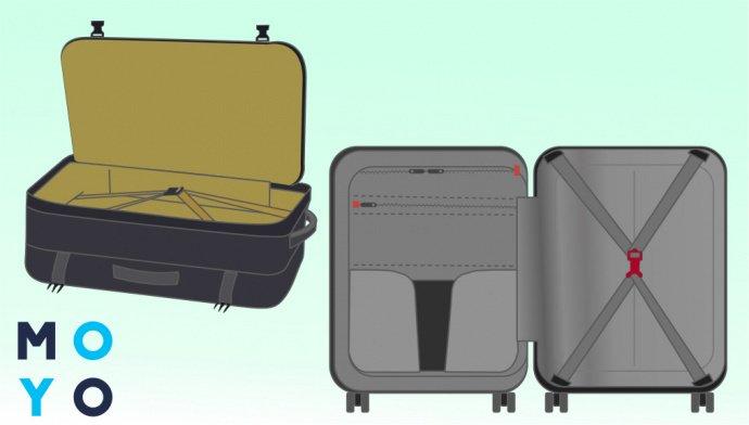 Внутренний объем чемодана и сумки на колесах