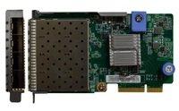 Контроллер Lenovo SERVER ACC NIC 10GB PCIE SFP+ 4 PORT (7ZT7A00547)