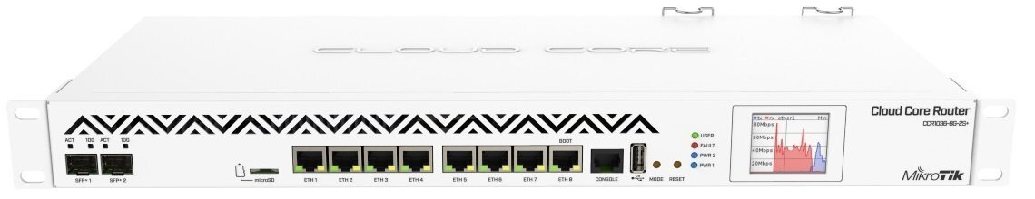 Маршрутизатор MikroTik Cloud Core Router 1036-8G-2S+ 8xGE, 2xSFP+, RouterOS L6, LCD panel, rack (CCR1036-8G-2S+) фото
