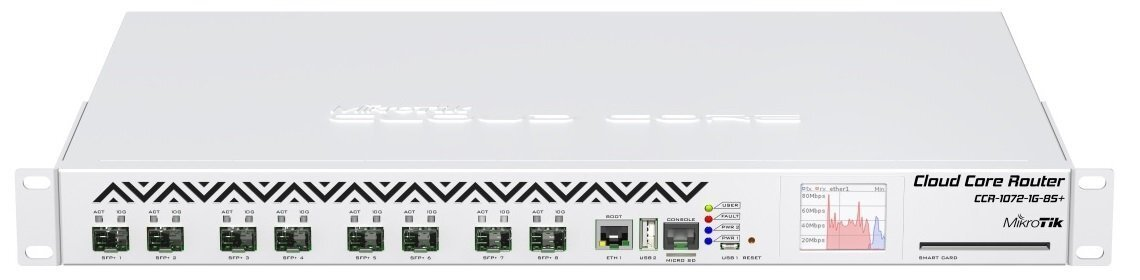 Маршрутизатор MikroTik Cloud Core Router 1072-1G-8S + 1xGE, 8xSFP +, RouterOS L6, LCD panel, rack (CCR1072-1G-8S +) (CCR107 фото1